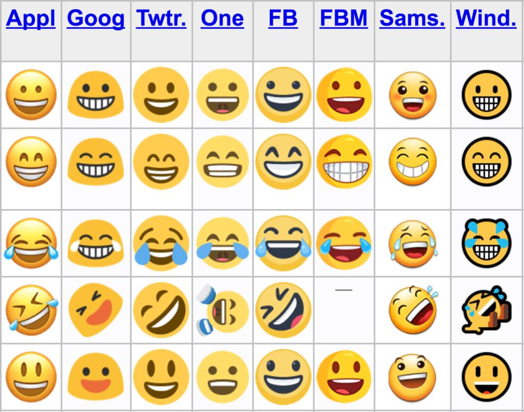 now to use emojis