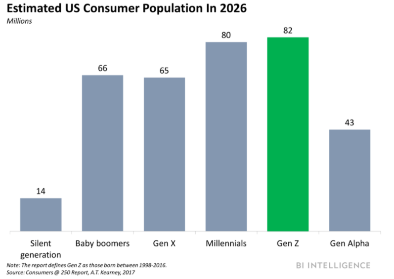SMM Trends in 2021: What to Consider When Promoting a Brand