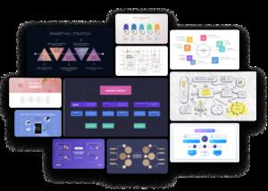 πρότυπα για concept map