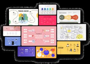 πρότυπα για mind map