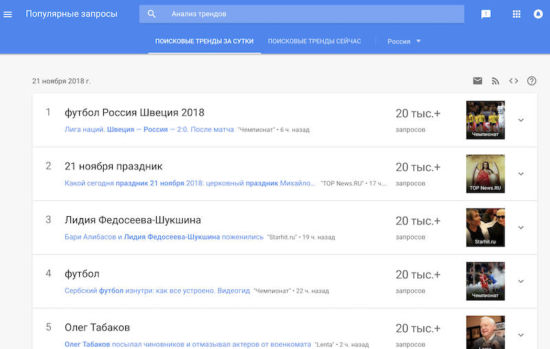 googletrends smm tools 2019